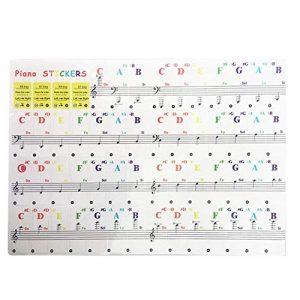 xuanyang524 3 PCS Piano Autocollants Piano Clavier Blanc Transparent Et Amovible Notes avec Lettre Musique White Key Labels pour Débutant Facile d'apprentissage