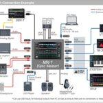 Roland MX-1 18canaux table de mixage audio – tables de mixage audio (18 canaux, 24 bit, 100000 Ohm, -26, Secteur, 400 mm)