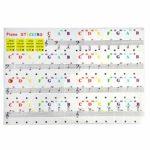 Sunoney Piano Stickers pour Keys Colorful Transparent