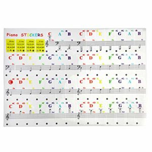 Sunoney Piano Stickers pour Keys Colorful Transparent